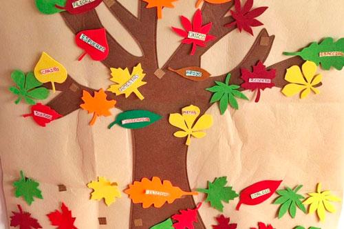 Menagar - Coaching educativo para padres e hijos